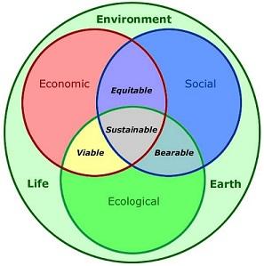 sustainability2_9993